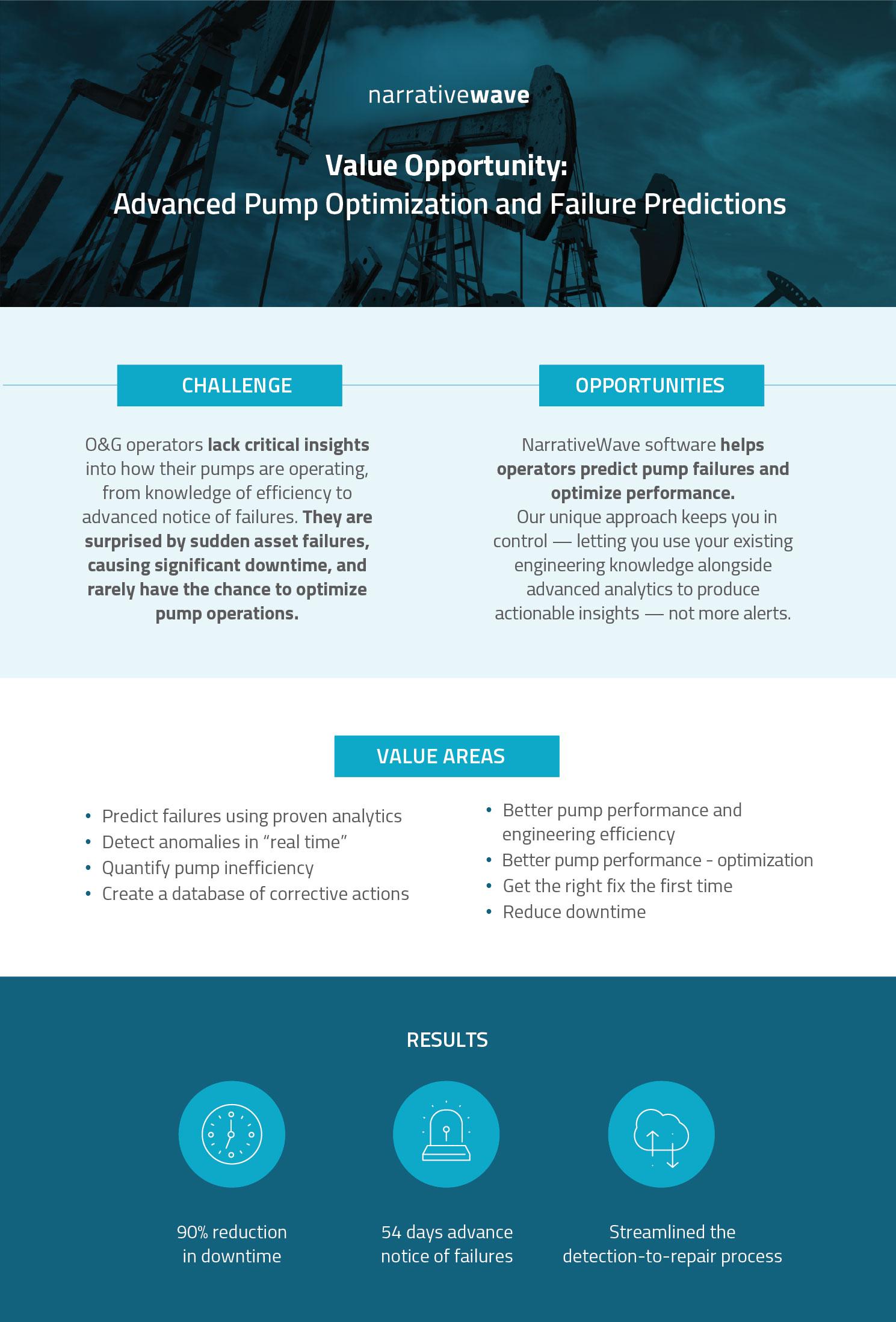 Oil and Gas ESP Pump Predictions