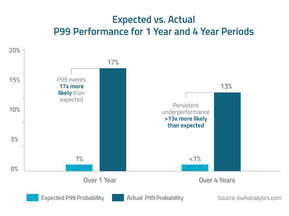 Solar Underperformance Boosting Solar Site Productivity and Performance