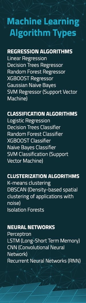 Machine Learning -Sidebar Banner (2)