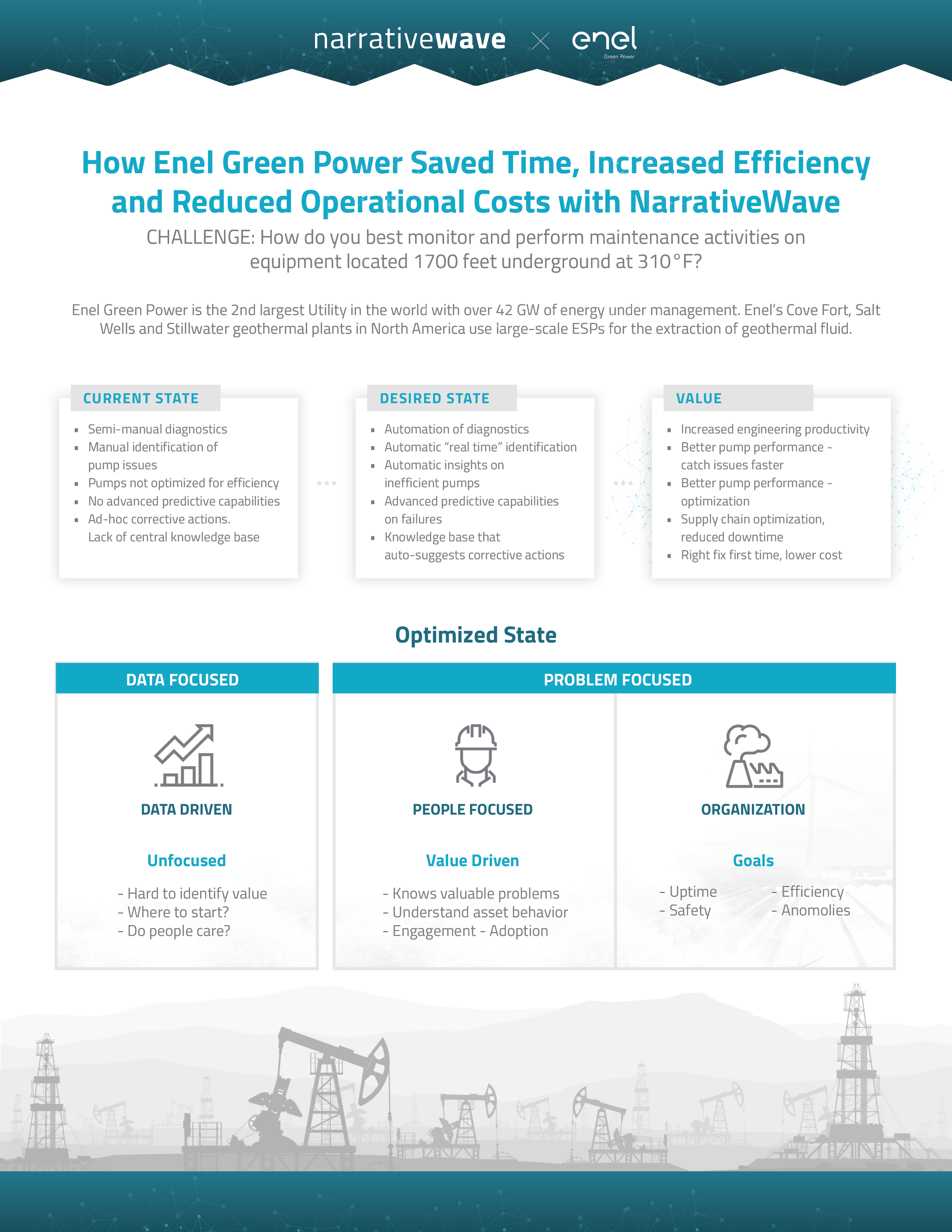NW-ONE-Enel Case Study