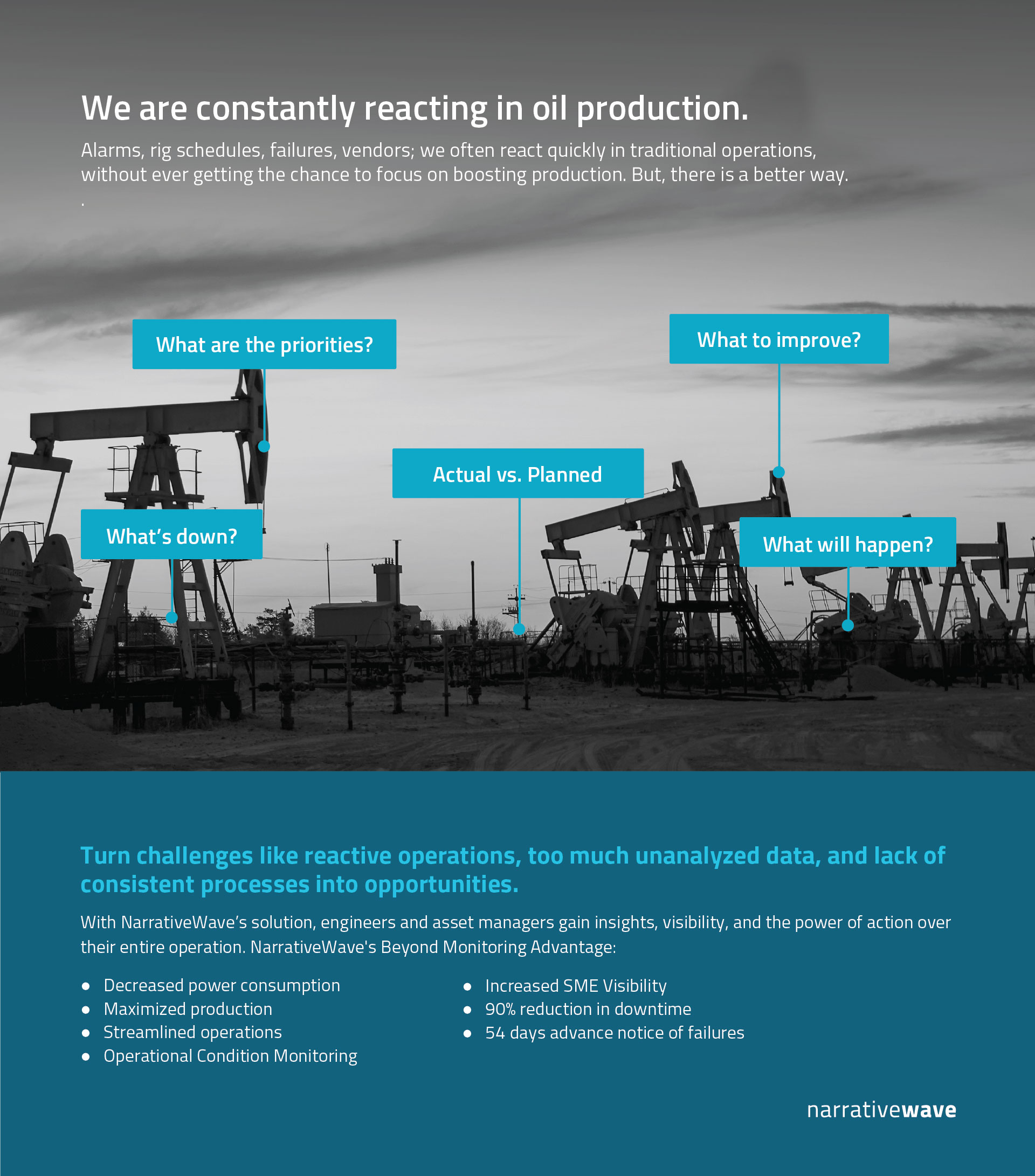 Oil and Gas - Optimizing Production